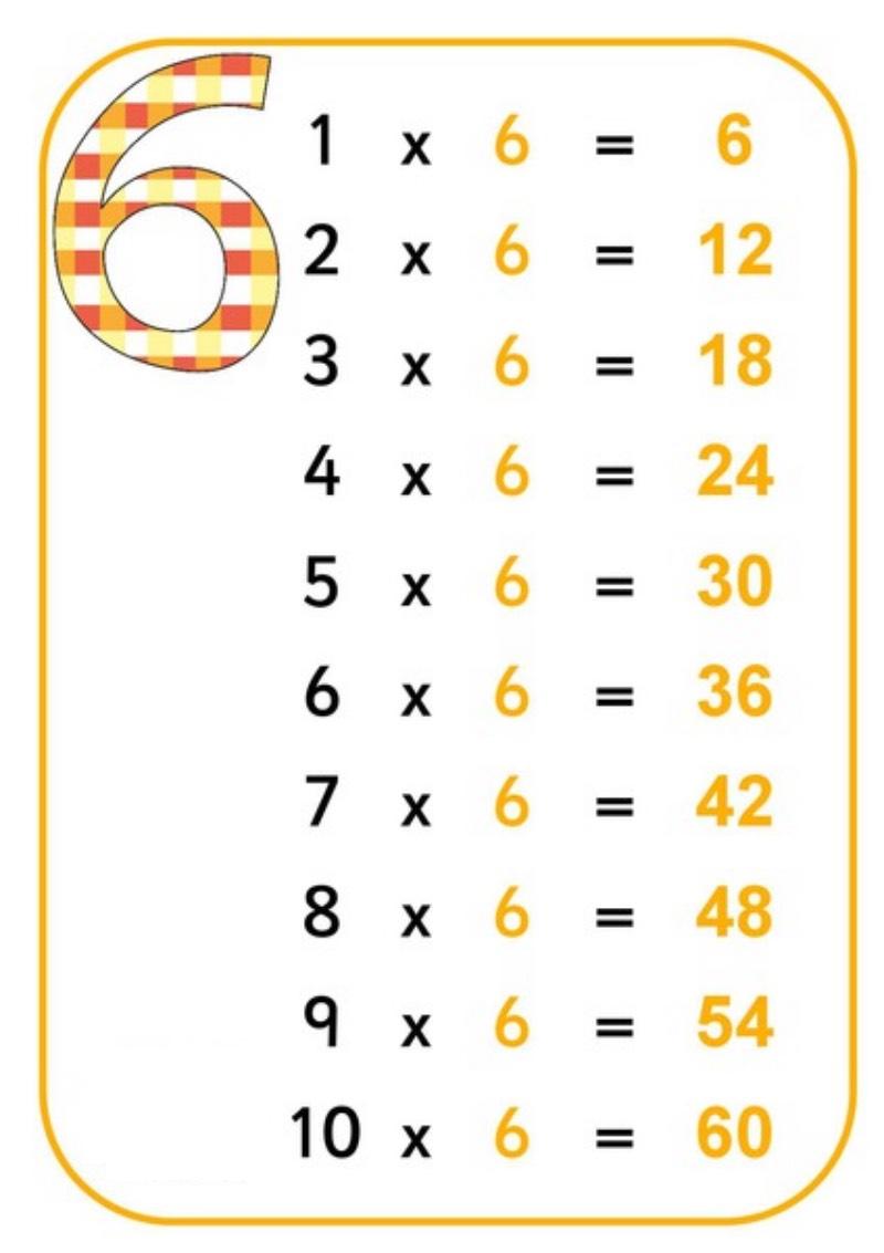 tablice edukacyjne do druku  tabliczka mno u017cenia