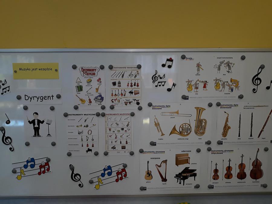 Dekoracja sali na Dzień Muzyki Dzień Muzyki Kreatywnie z dzieckiem Małgorzata Wojkowska