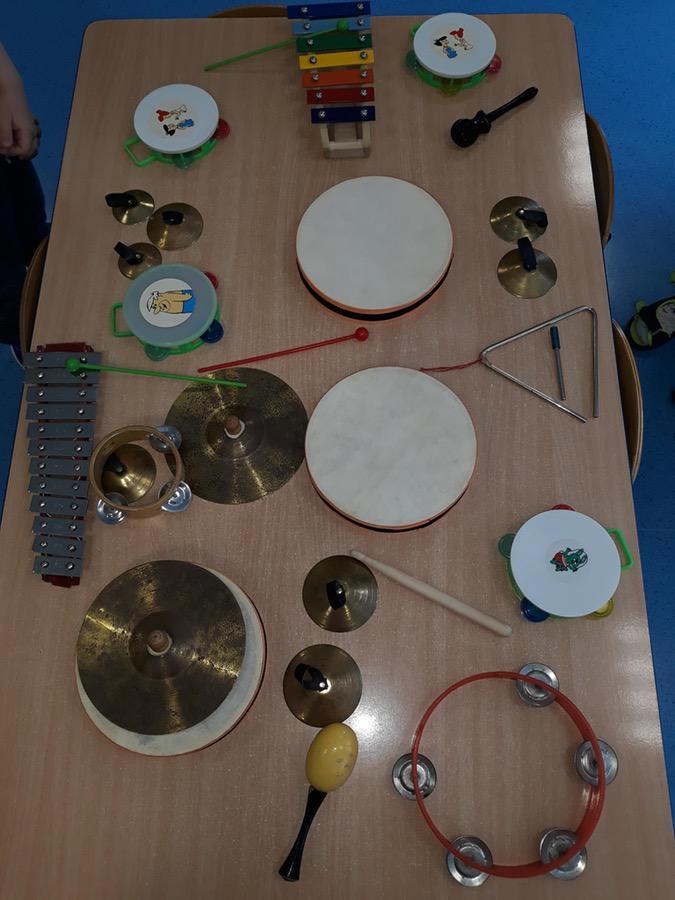 Poznawanie instrumentów muzycznych Dzień Muzyki Małgorzata Wojkowska Prace plastyczne